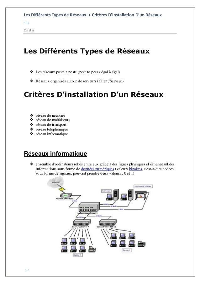 Les Différents Types de Réseaux + Critères D'installation D'un Réseaux 1.0 Osistar p. 1 Les Différents Types de Réseaux  ...