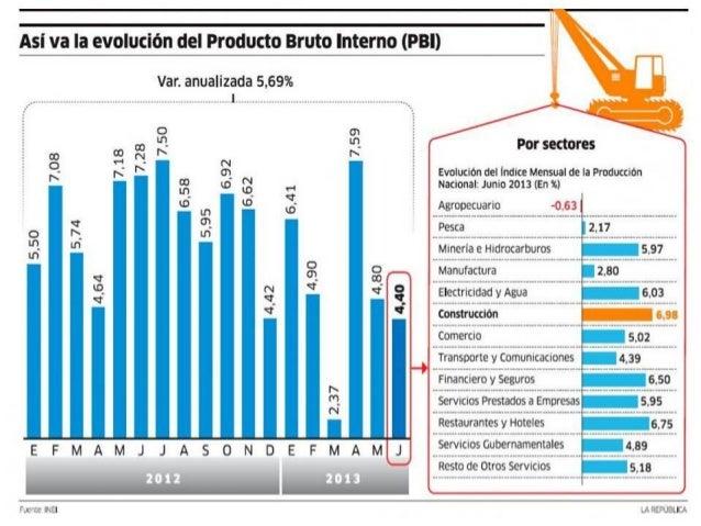 SITUACIÓN ECONOMICA EN EL PERÚ 2013