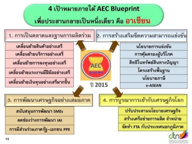 AEC อาเซียน