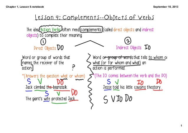 Chapter1,Lesson9.notebook 1 September10,2013 Lesson 9: Complements--Objects of Verbs The idea: Action Verbs often nee...