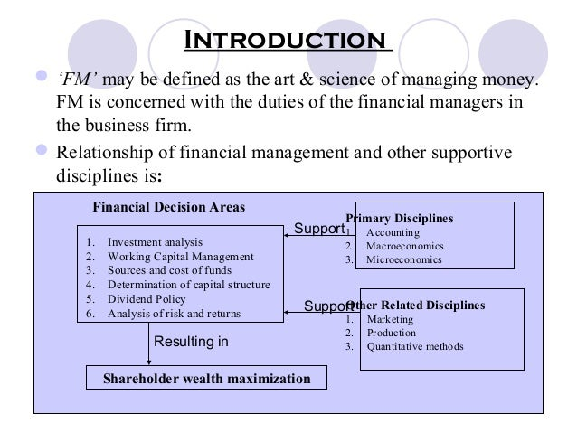 four elements of financial management Financial data management integration and  the four elements of an inspiring vision  an effective vision must incorporate the following four elements.