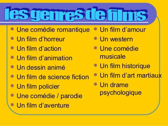 W kinie - słownictwo 2 - Francuski przy kawie