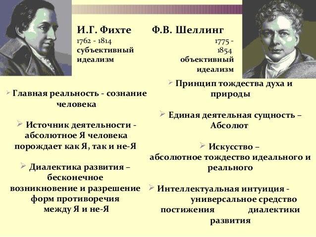 «Энциклопедия философских