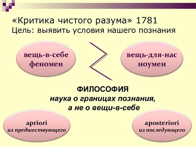 ноумен ФИЛОСОФИЯ наука о
