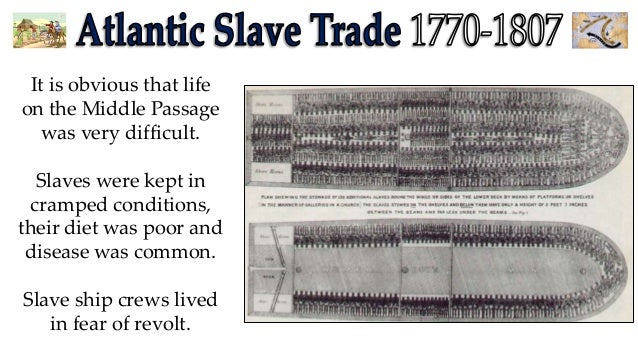 Conditions On A Slave Ship
