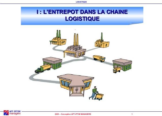 LOGISTIQUE  I : L'ENTREPOT DANS LA CHAINE LOGISTIQUE  2005 – Conception AFT-IFTIM MANAGERS  1