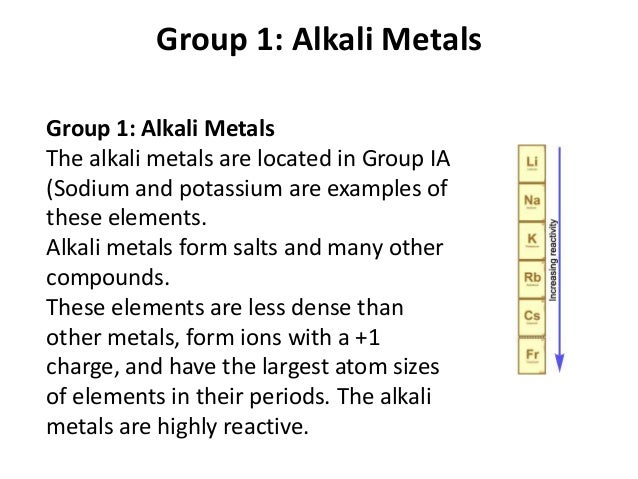 1.1 periodic table