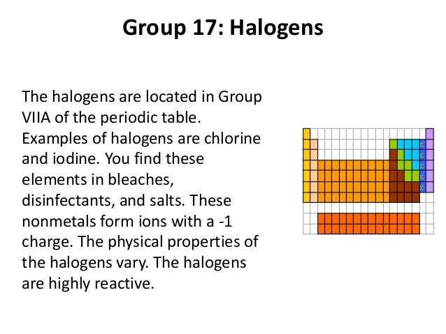 Group  Physical Properties Of The Elements