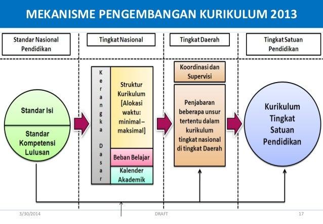 Permendikbud Sarana Prasarana Download Lengkap