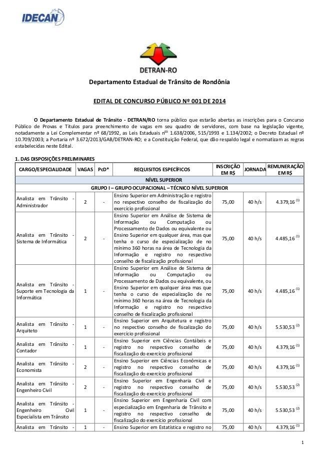 EDITAL DO DETRAN-RO - 2014