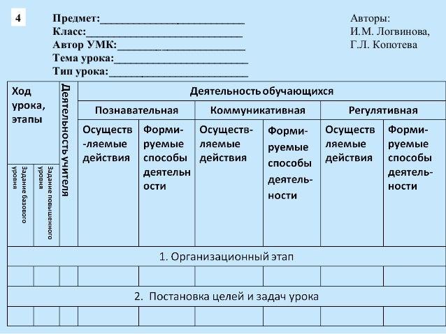 образец технологической карты урока по математике по фгос - фото 3