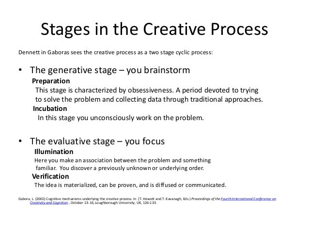 The creative writing process