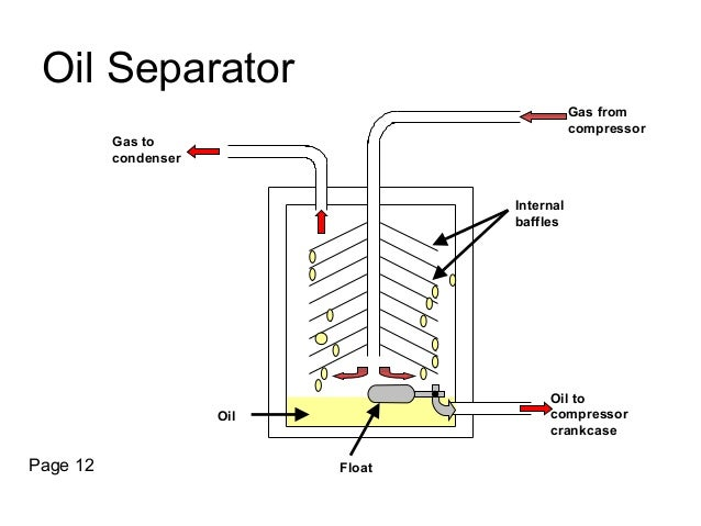Refrigeration Systems And There likewise Split Air Conditioner Wiring Diagram as well Marine Ac modation Air Conditioner Piping Diagram also Refrigeration additionally Ice Maker Mesin Pembuat Es. on oil pressure switch refrigeration