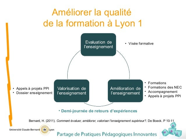 Améliorer la qualité de la formation à Lyon 1 Bernard, H. (2011). Comment évaluer, améliorer, valoriser l'enseignement sup...