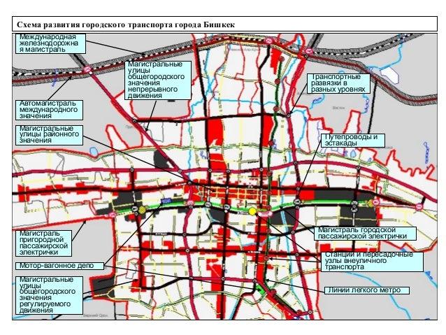 транспорта города Бишкек