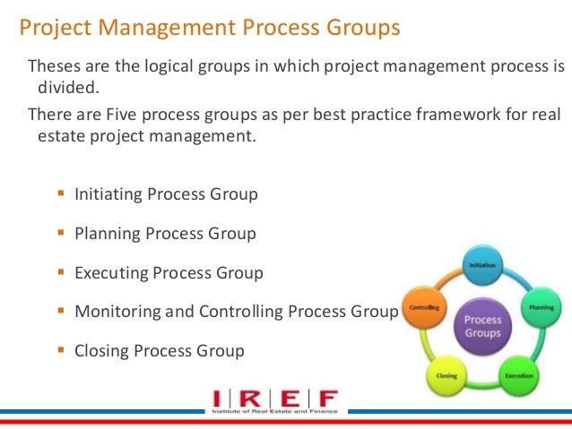 controlling process in management essay