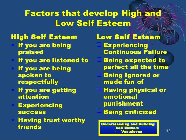 the relationship of procrastination and self esteem It could be it could also be a motivational issue it could also be a fear issue which is actually related to self esteem issues it could be a lack of self.