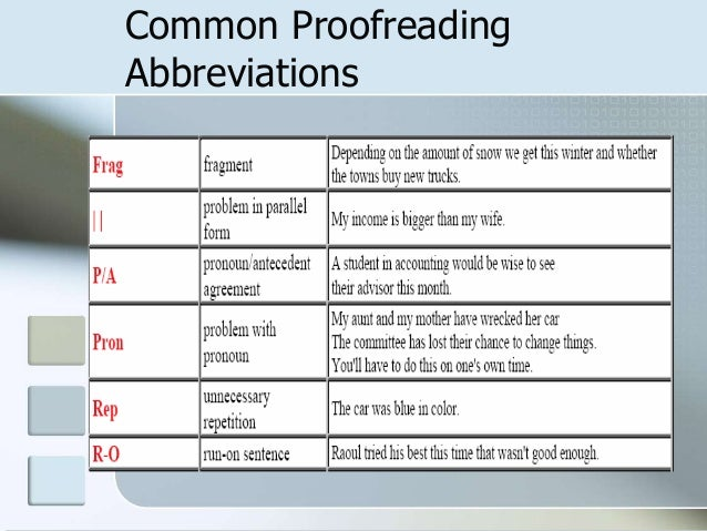 Proofreading abbreviations