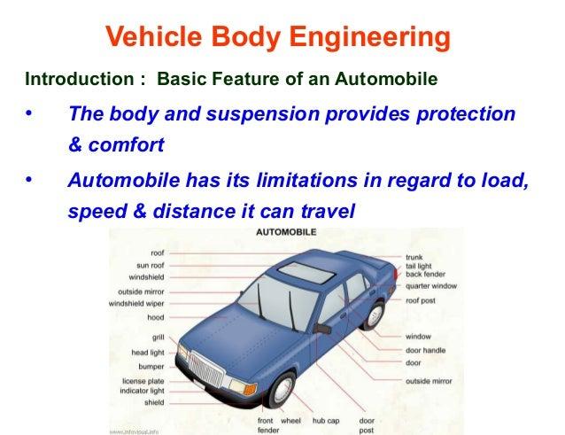 Car Parts Dictionary Spanish English