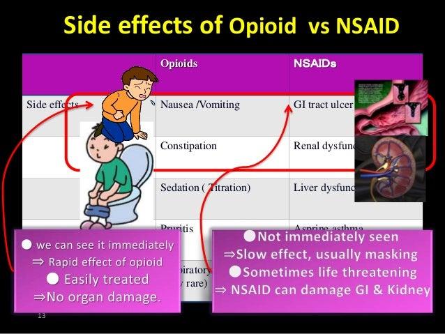 non opioid non nsaid non steroidal analgesic