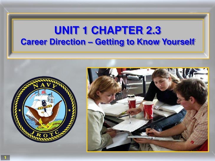UNIT 1 CHAPTER 2.3     Career Direction – Getting to Know Yourself     1