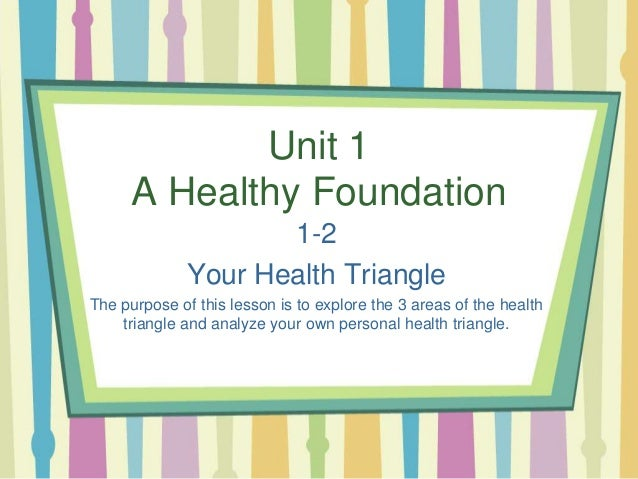 Unit 1      A Healthy Foundation                     1-2              Your Health TriangleThe purpose of this lesson is to...