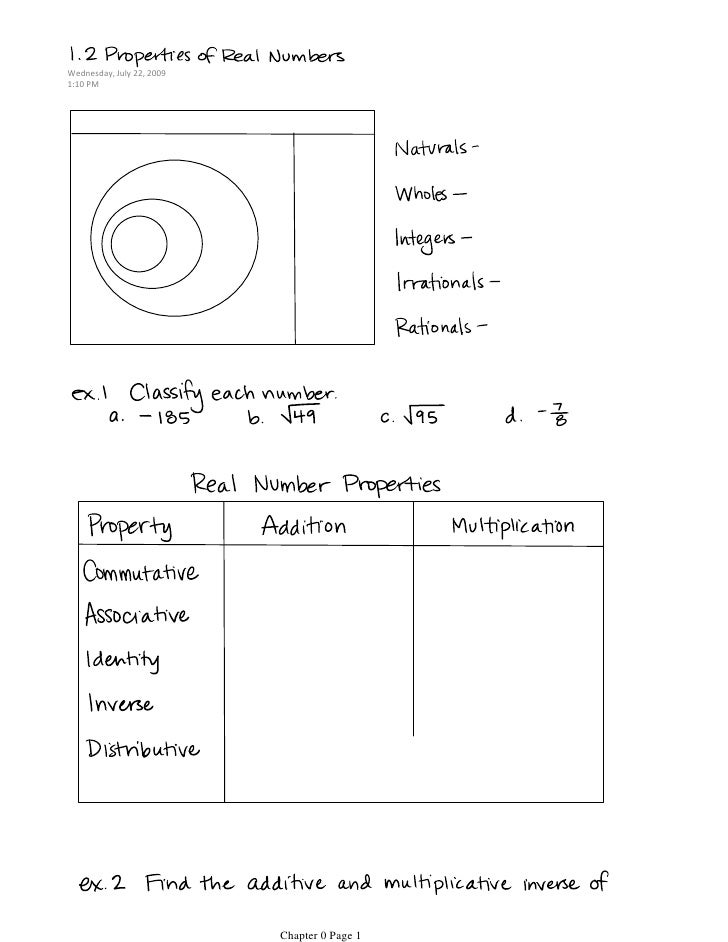 1.2 Properties Of Real Numbers