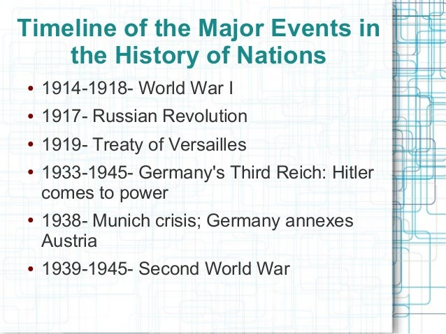 the three major events of world I don't know what history books you're reading, but it was only two events: 1 us ships sunk by u-boats.