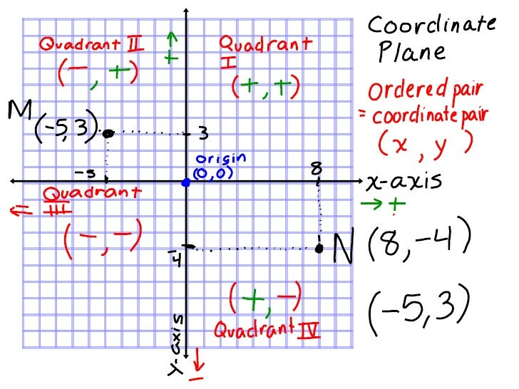 1 3 a ordered pairs and relations