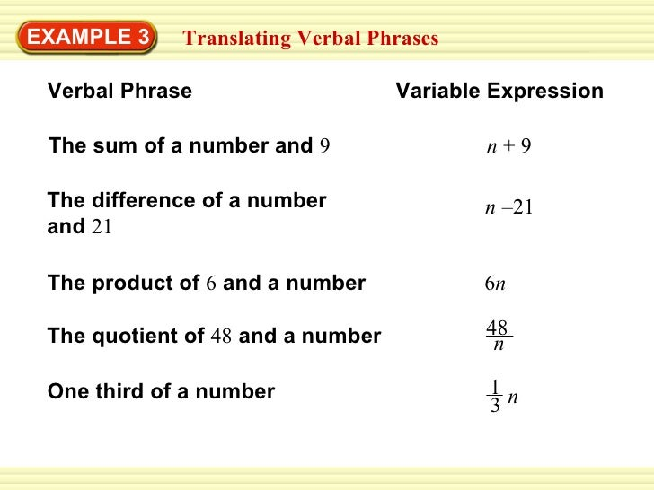 Write a variable expression