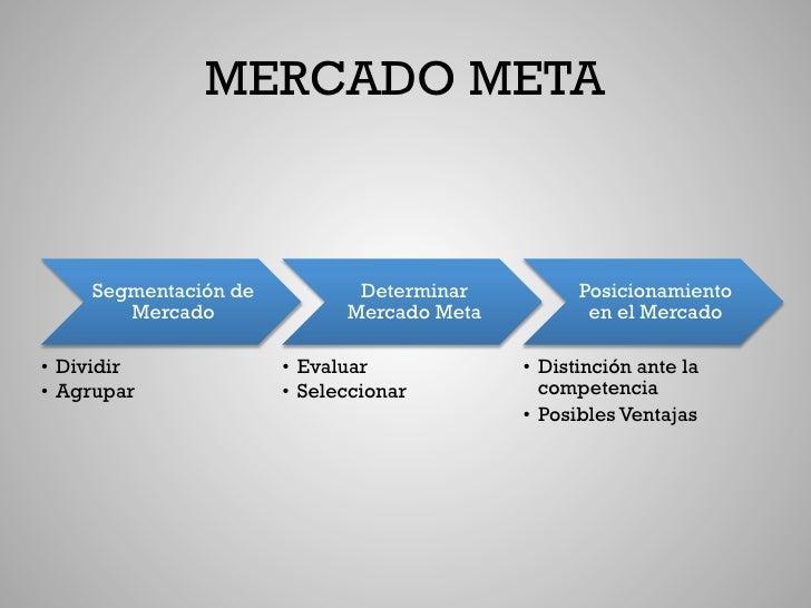 Gesti n empresarial mercado meta y segmentaci n for Que es mercado exterior