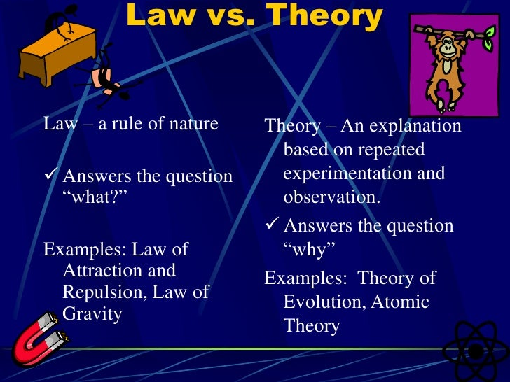comparison of sytems and scientific theories Sometimes, we used to say that this research is based on this theory or   examples - theoretical framework, theoretical structures, theoretical system, etc.
