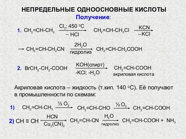-H2O акриловая кислота