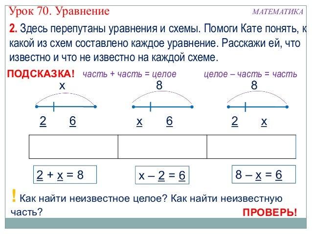 уравнения и схемы.