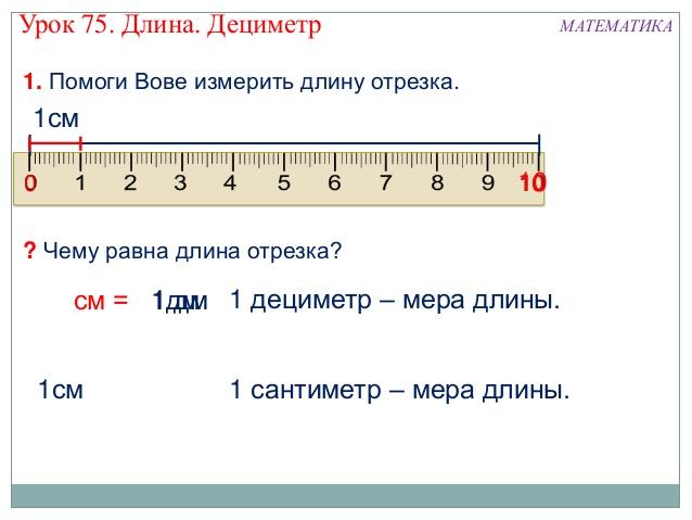 Дециметр - InternetUrok ru