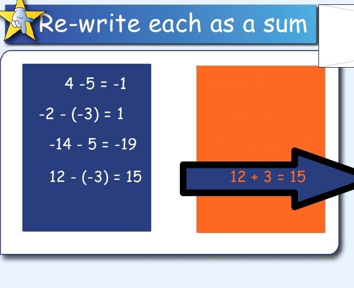 Re-write each as a sum 4 -5 = -1  4 + (- 5) = -1  -2 - (-3) = 1  -2 + 3 = 1 -14 - 5 = -19  -14 + (-5) = -19  12 - (-3) = 1...