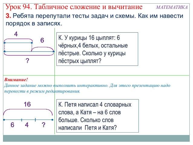 тесты задач и схемы.