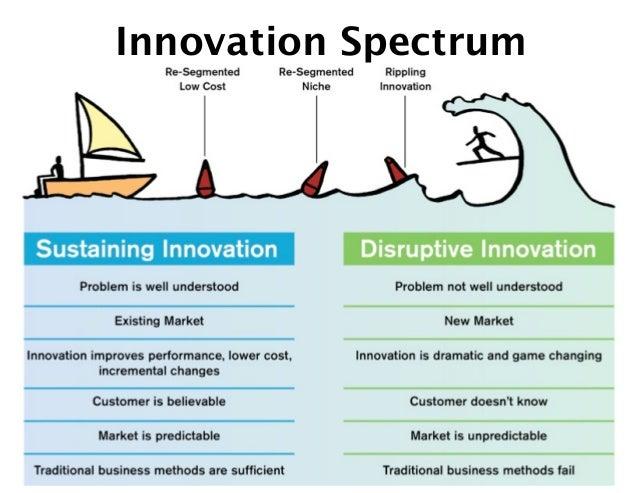 Brant Cooper - Innovation #GROWtalks