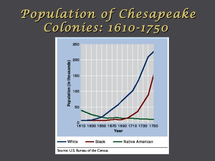 from 1492 to 1750 in the