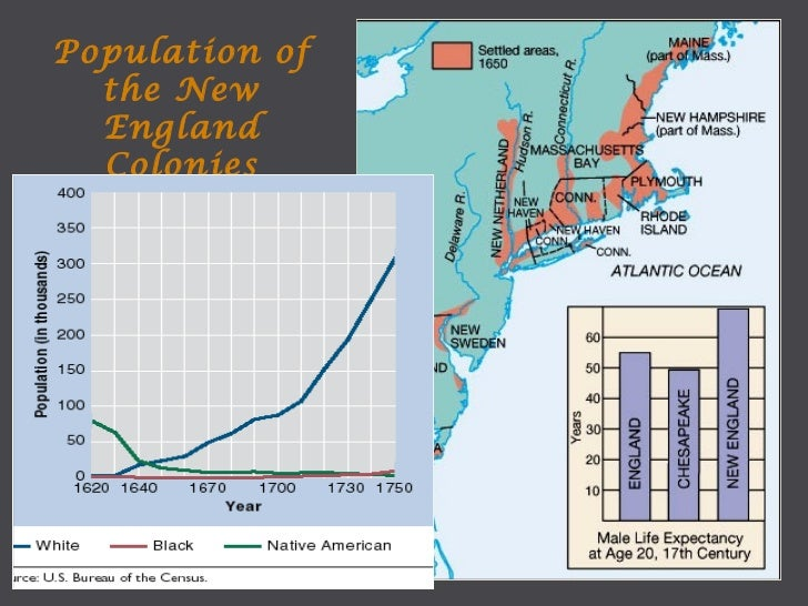 "new england and chesapeake colonization essay Differences between the chesapeake bay and new england colonies   according to the essay ã'â""looking out for number one: conflicting cultural  values in."