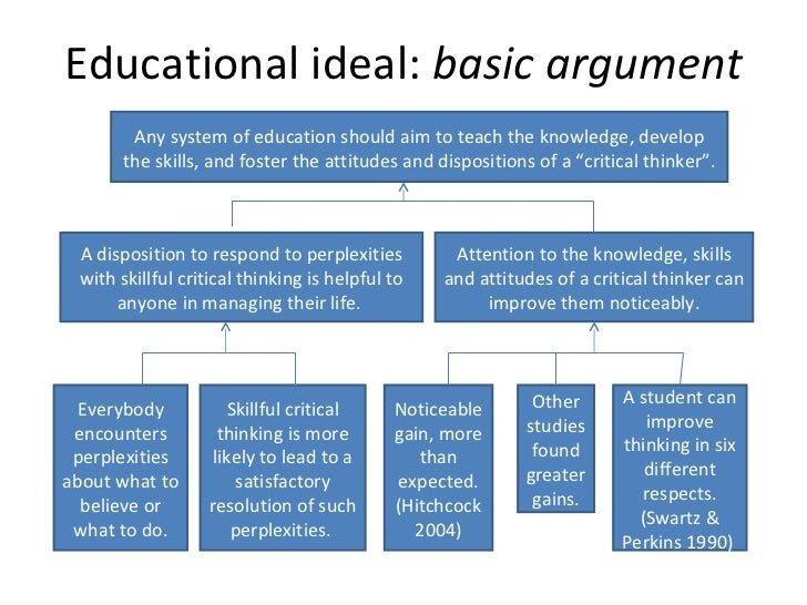 what are the basic skills and attitudes of critical thinking This paper provides an overview of the realm of critical thinking the document explores the development of a critical thinking attitude and specific skills relative to logic, rationality, and reasoning that must be fostered to.