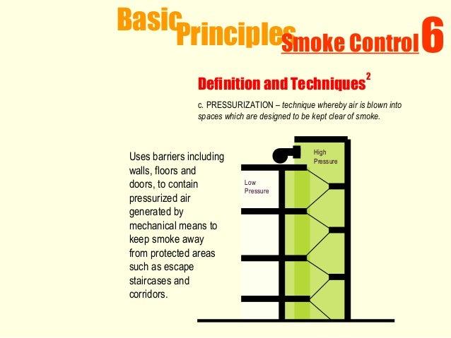 1 Fire Safety Design Principles