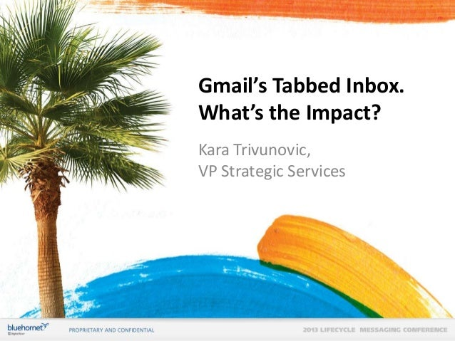 Gmail's Tabbed Inbox. What's the Impact? Kara Trivunovic, VP Strategic Services