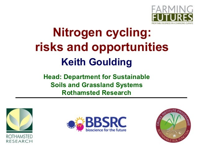Nitrogen cycling: risks and opportunities Keith Goulding Head: Department for Sustainable Soils and Grassland Systems Roth...