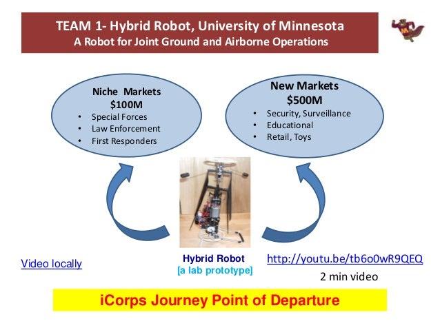Hybrid robot-5-23-12-umn-final_presentation