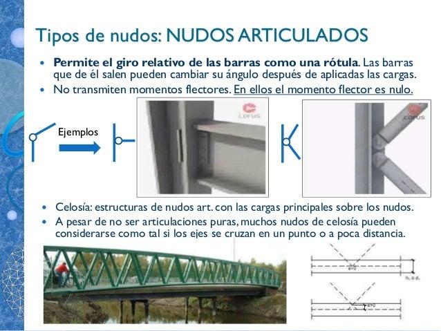 1 introducci n - Tipos de estructura metalica ...
