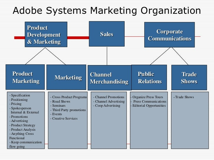 introduction to marketing and creative product Introduction to marketing and creative product promotion introduction to marketing and creative product promotion nme the new musical express also known as the .