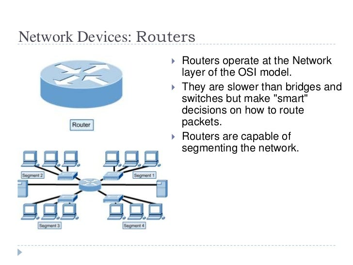 Network Router Device Network Devices Routers