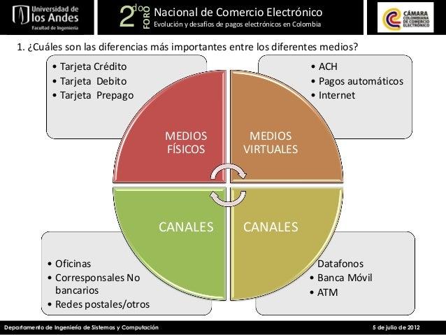 do Nacional de Comercio Electrónico                                      2                                              FO...