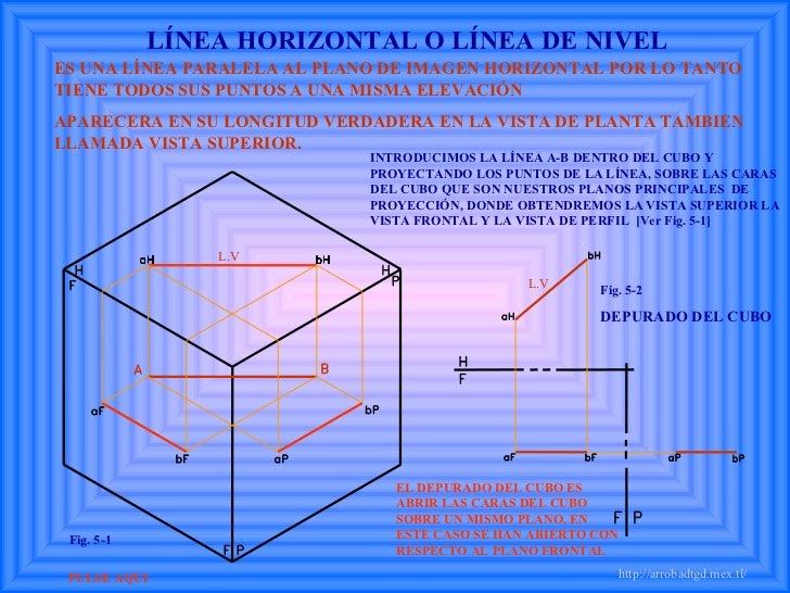 PULSE AQUI Fig. 5-2 DEPURADO DEL CUBO INTRODUCIMOS LA LÍNEA A-B DENTRO DEL CUBO Y PROYECTANDO LOS PUNTOS DE LA LÍNEA, SOBR...